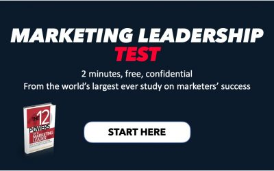 Marketing leadership test. Find your strengths